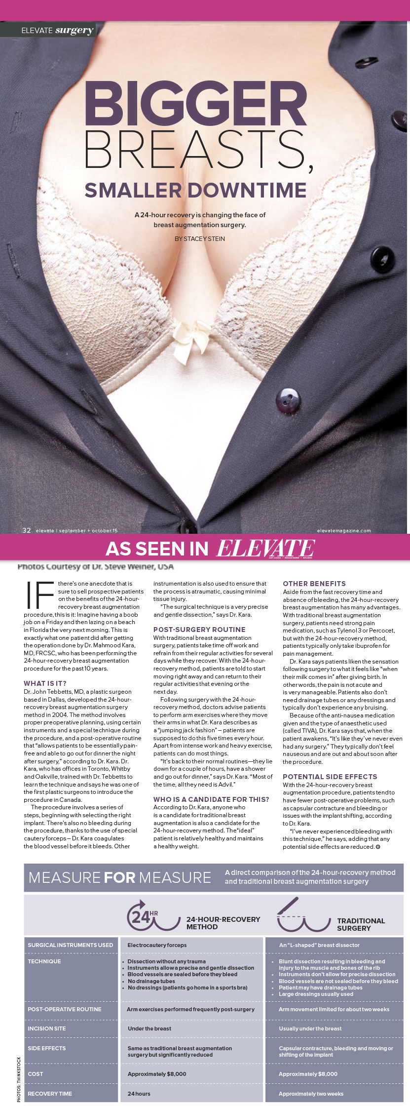 24 Hour breast augmentation article in Elevate magazine.